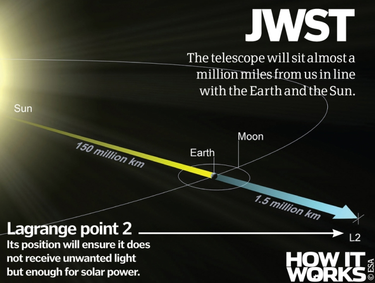 James-Webb-Space-Telescope-2.jpg